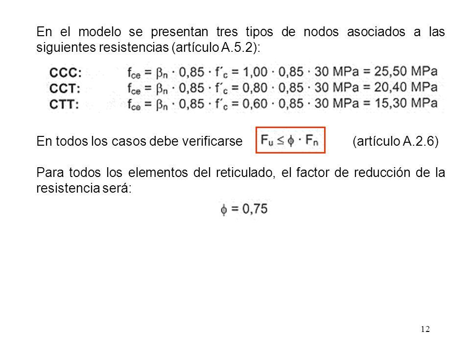 En el modelo se presentan tres tipos de nodos asociados a las siguientes resistencias (artículo A.5.2):