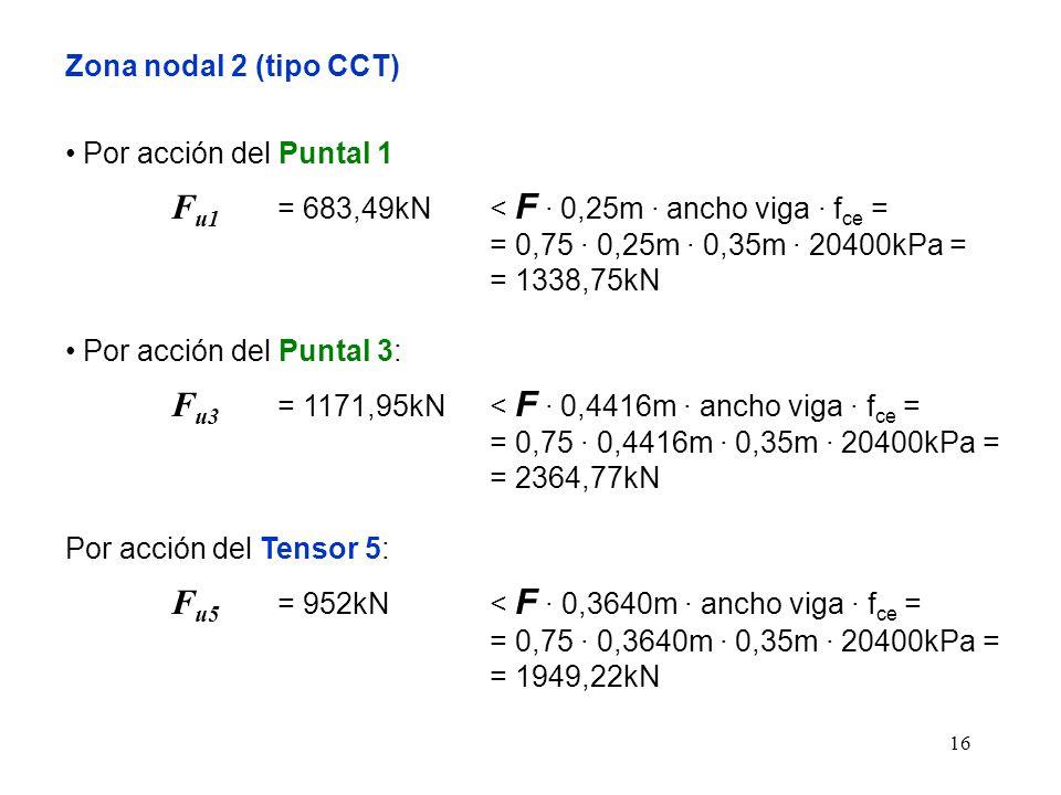 Zona nodal 2 (tipo CCT) Por acción del Puntal 1. Fu1 = 683,49kN < F · 0,25m · ancho viga · fce =