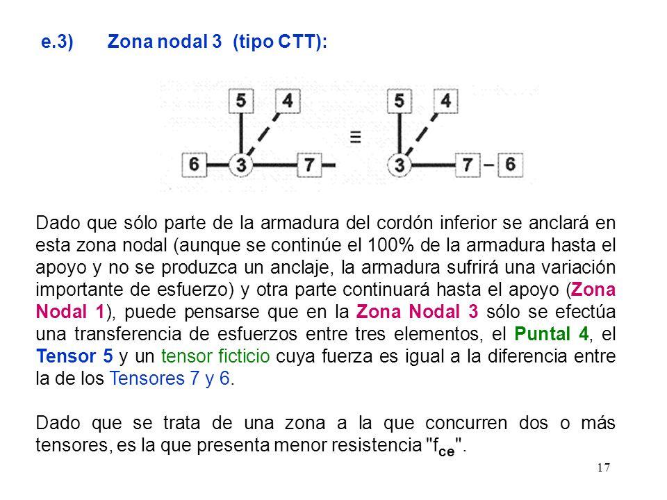 e.3) Zona nodal 3 (tipo CTT):