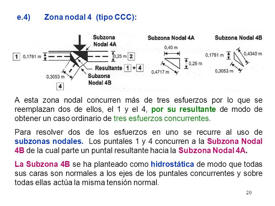 e.4) Zona nodal 4 (tipo CCC):