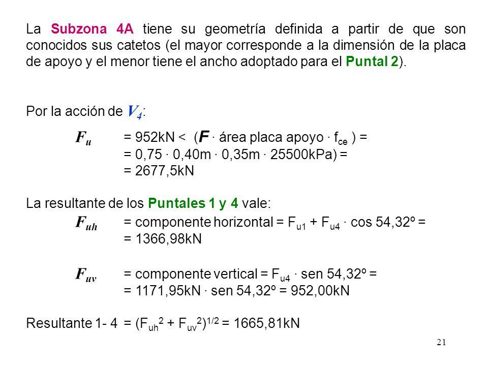 La Subzona 4A tiene su geometría definida a partir de que son conocidos sus catetos (el mayor corresponde a la dimensión de la placa de apoyo y el menor tiene el ancho adoptado para el Puntal 2).