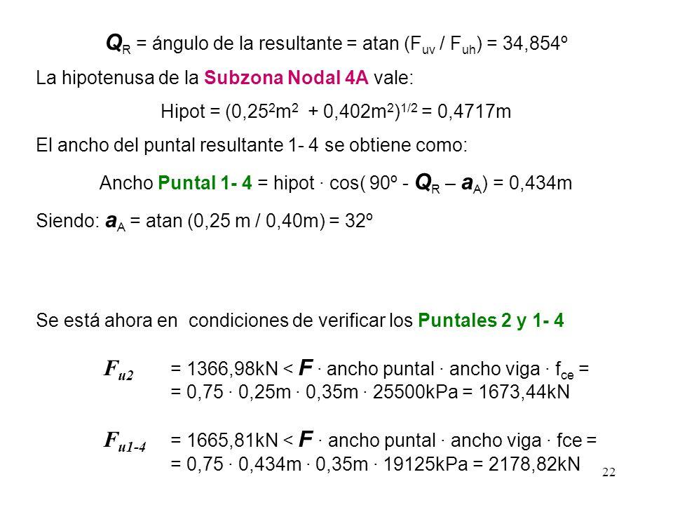 QR = ángulo de la resultante = atan (Fuv / Fuh) = 34,854º