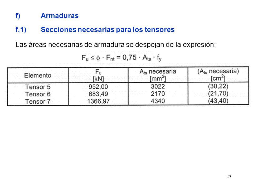 f) Armaduras f.1) Secciones necesarias para los tensores.