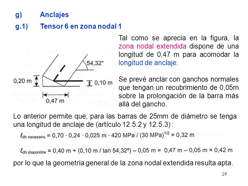 g) Anclajes g.1) Tensor 6 en zona nodal 1.