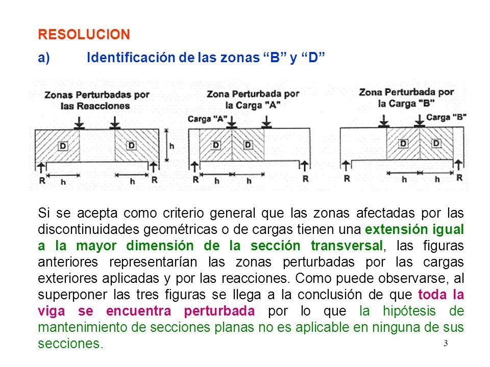 RESOLUCION a) Identificación de las zonas B y D