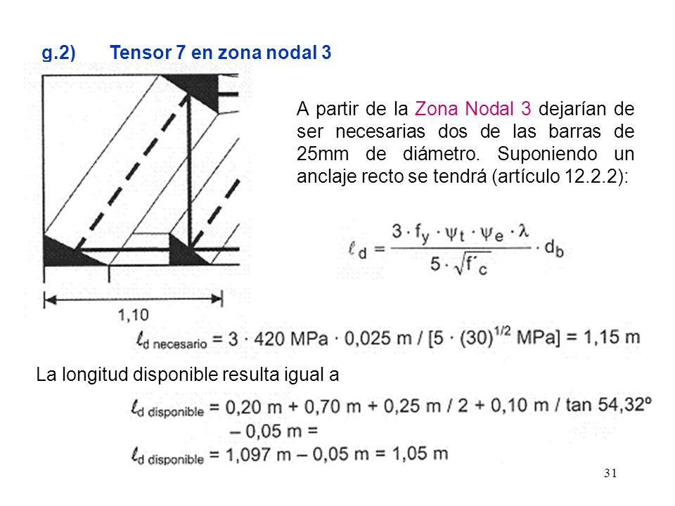 g.2) Tensor 7 en zona nodal 3