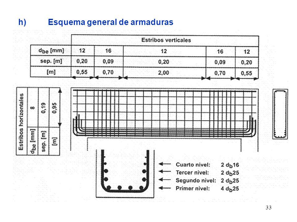 h) Esquema general de armaduras