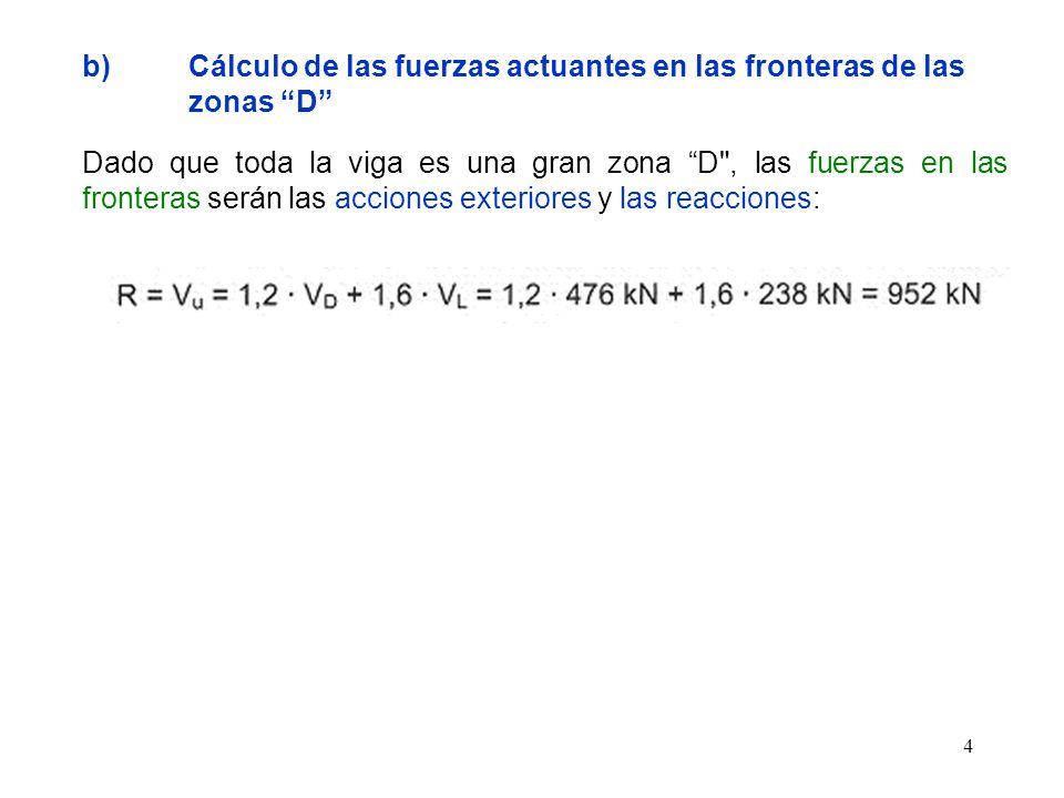 b) Cálculo de las fuerzas actuantes en las fronteras de las zonas D