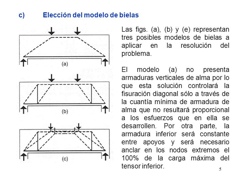 c) Elección del modelo de bielas