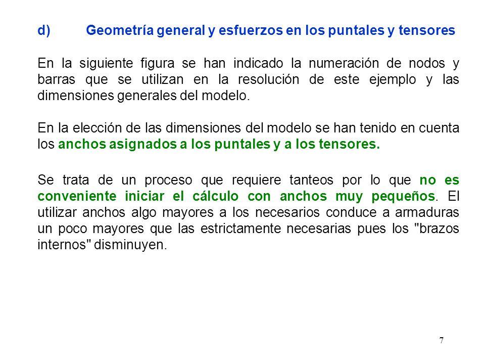 d) Geometría general y esfuerzos en los puntales y tensores