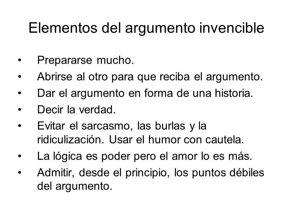 Elementos del argumento invencible