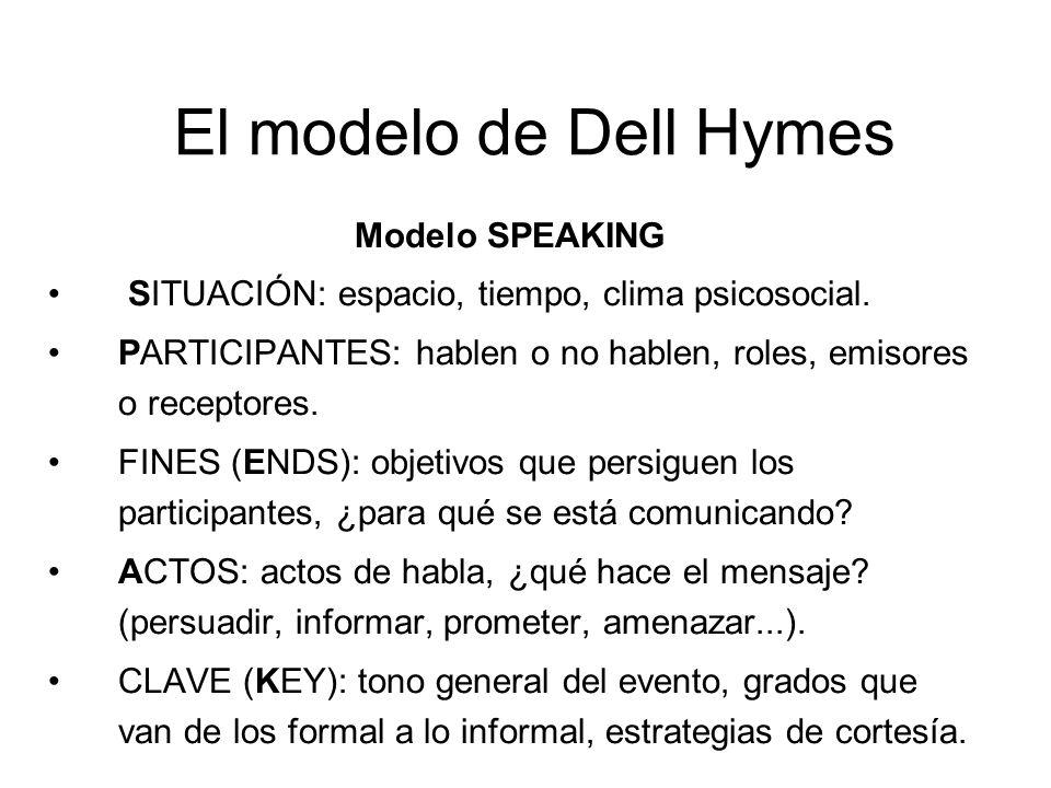 El modelo de Dell Hymes Modelo SPEAKING