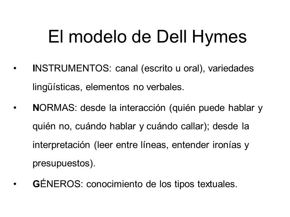 El modelo de Dell Hymes INSTRUMENTOS: canal (escrito u oral), variedades lingüísticas, elementos no verbales.