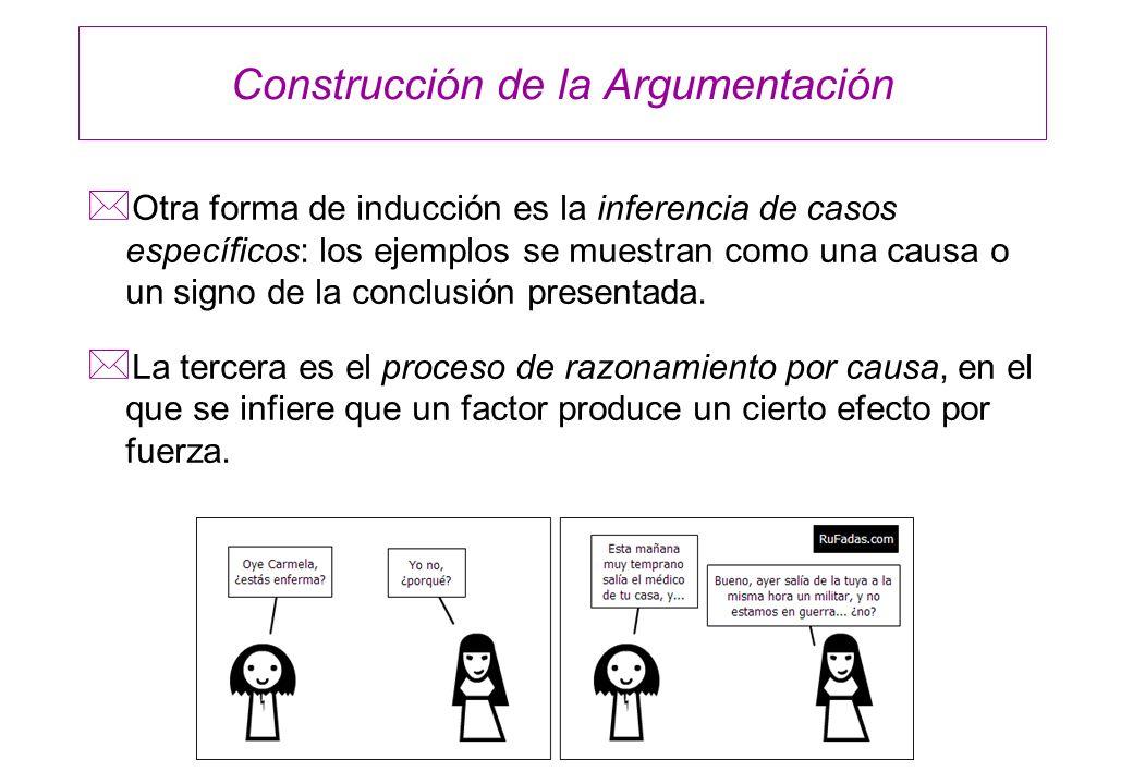Construcción de la Argumentación