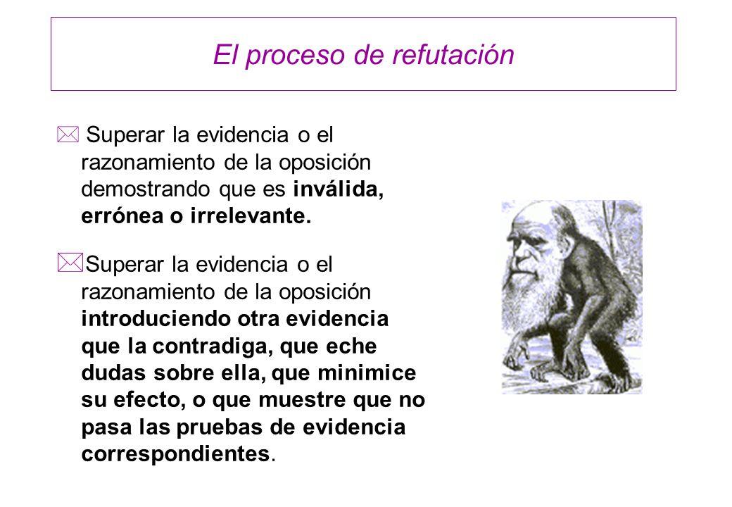 El proceso de refutación