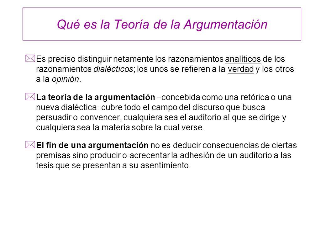 Qué es la Teoría de la Argumentación