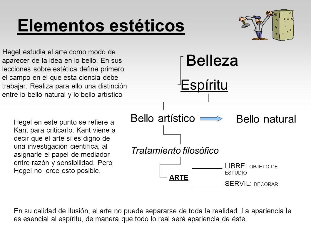 Elementos estéticos Belleza Espíritu Bello artístico Bello natural