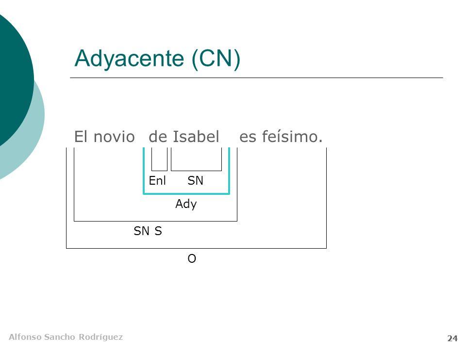 Adyacente (CN) El novio de Isabel es feísimo. Enl SN Ady SN S O 24