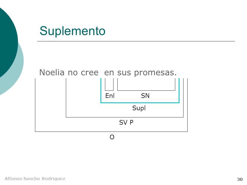 Suplemento Noelia no cree en sus promesas. Enl SN Supl SV P O 30