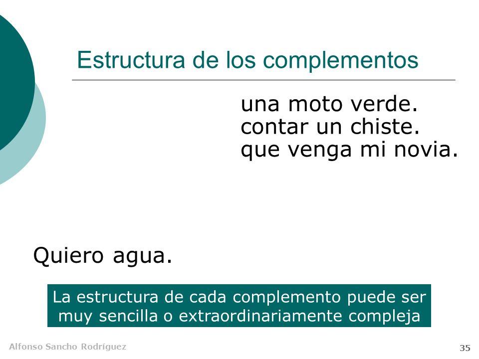 Estructura de los complementos