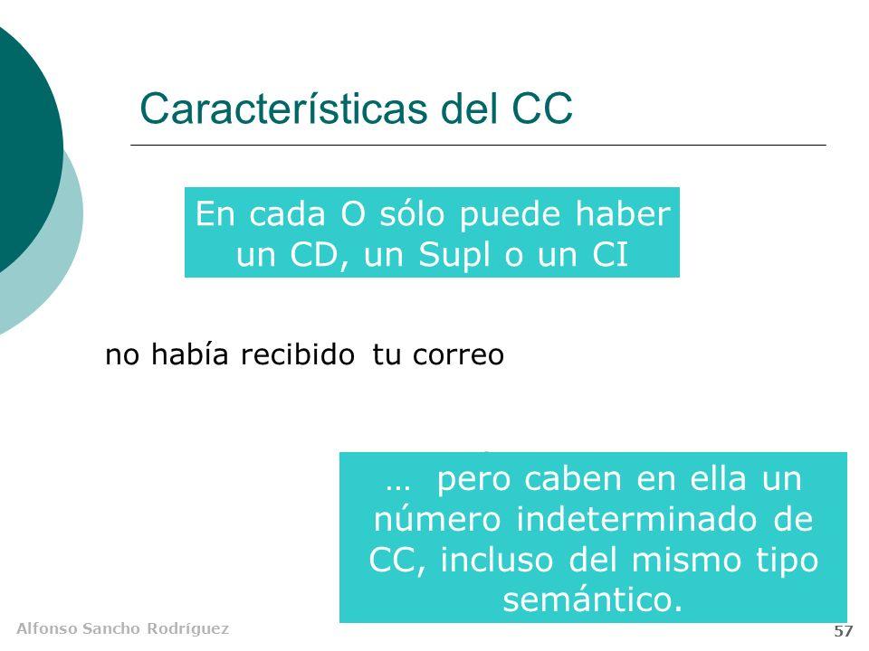Características del CC