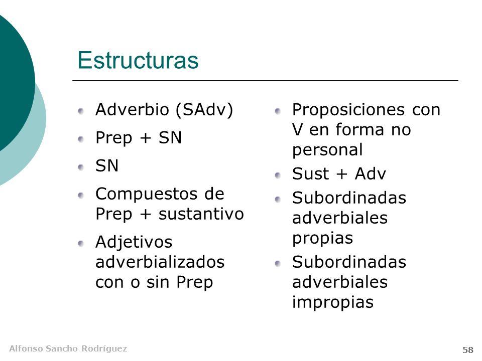 Estructuras Adverbio (SAdv) Prep + SN SN