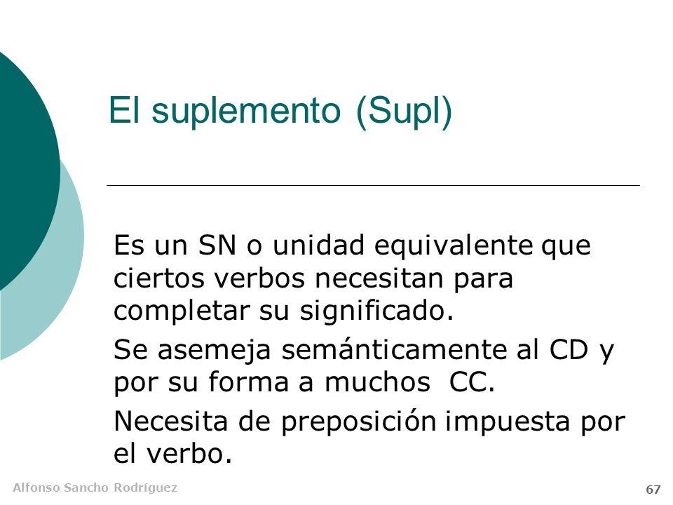 El suplemento (Supl) Es un SN o unidad equivalente que ciertos verbos necesitan para completar su significado.
