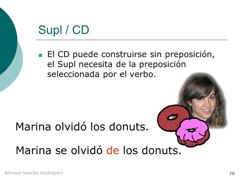 Supl / CD Marina olvidó los donuts. Marina se olvidó de los donuts.
