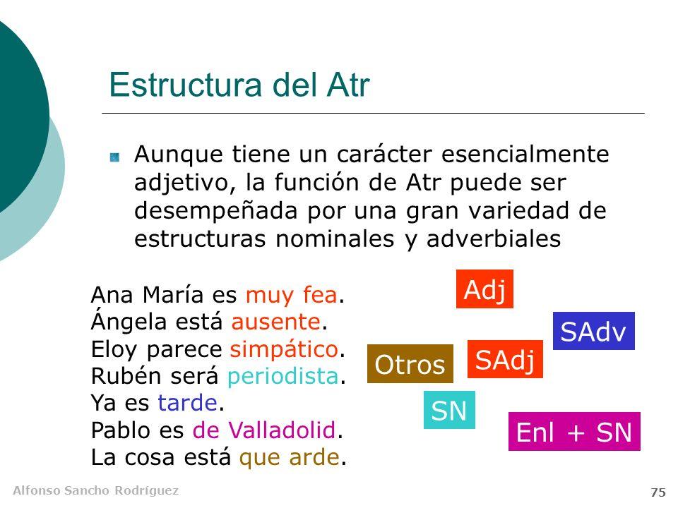 Estructura del Atr Adj SAdv SAdj Otros SN Enl + SN