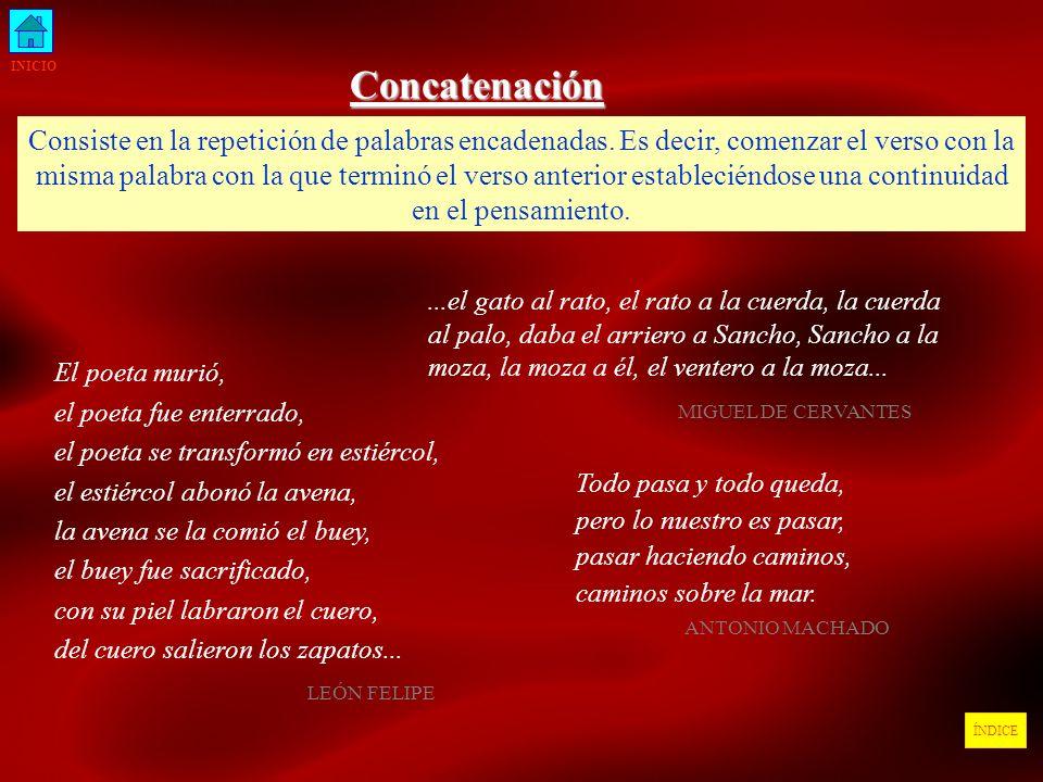 INICIO Concatenación.