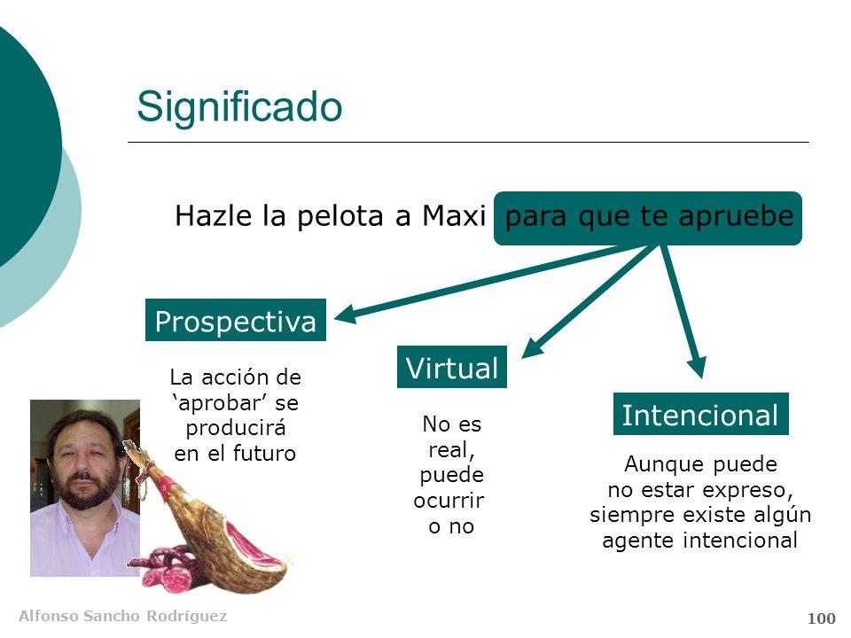Significado Hazle la pelota a Maxi para que te apruebe Prospectiva