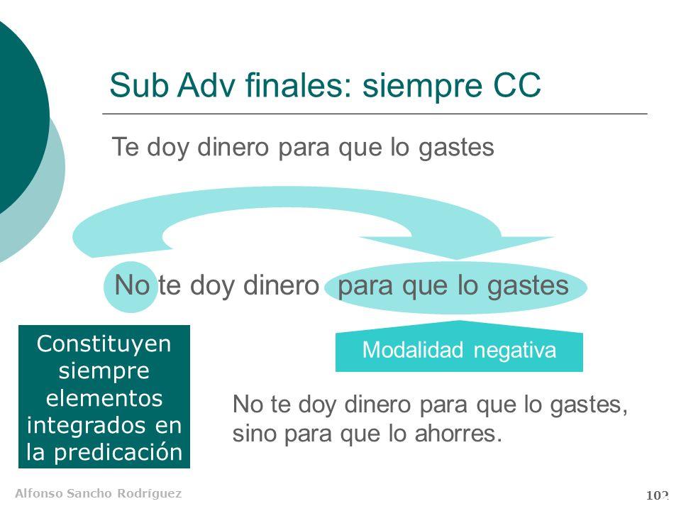 Sub Adv finales: siempre CC