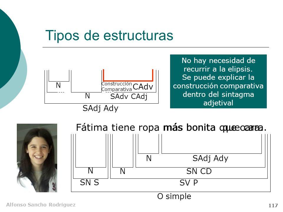 Tipos de estructuras Fátima tiene ropa más bonita que cara.