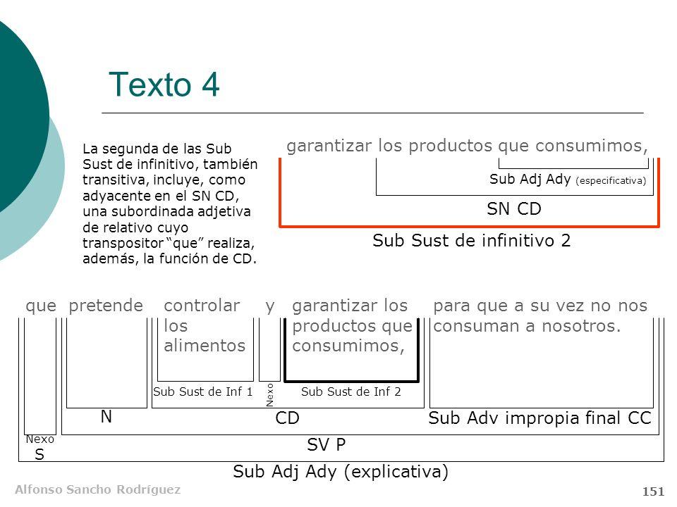 Texto 4 garantizar los productos que consumimos, SN CD
