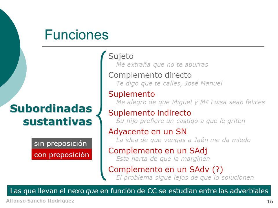 Funciones Subordinadas sustantivas Sujeto Complemento directo