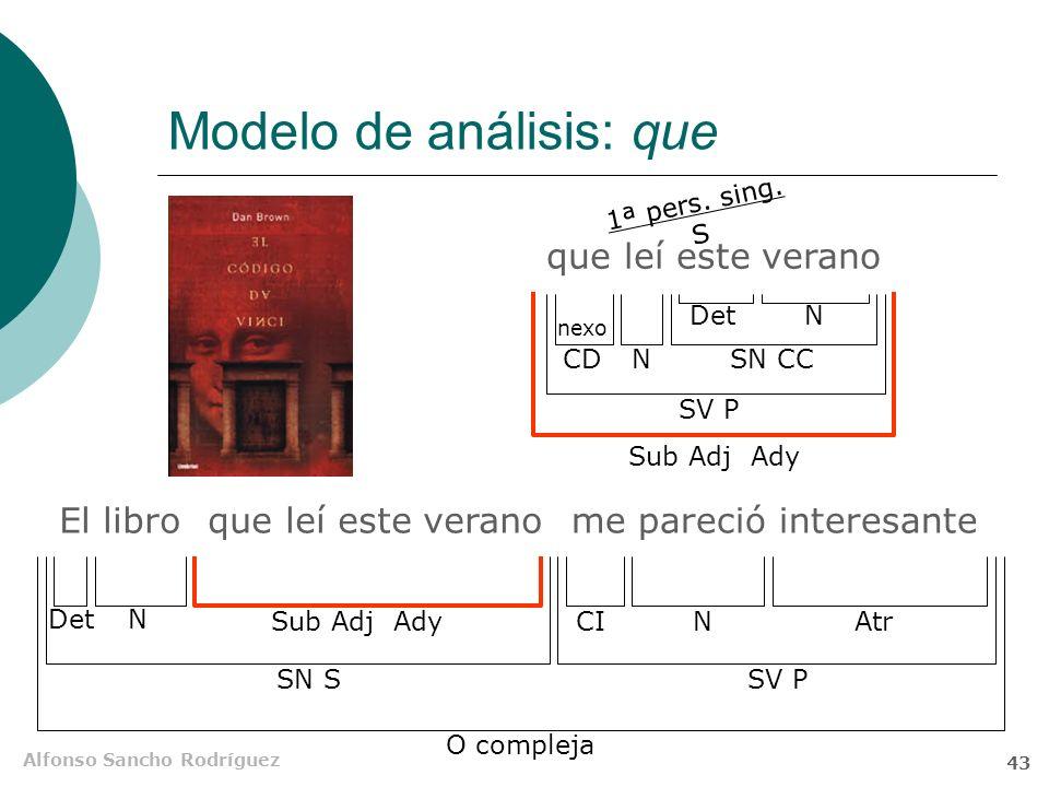 Modelo de análisis: que