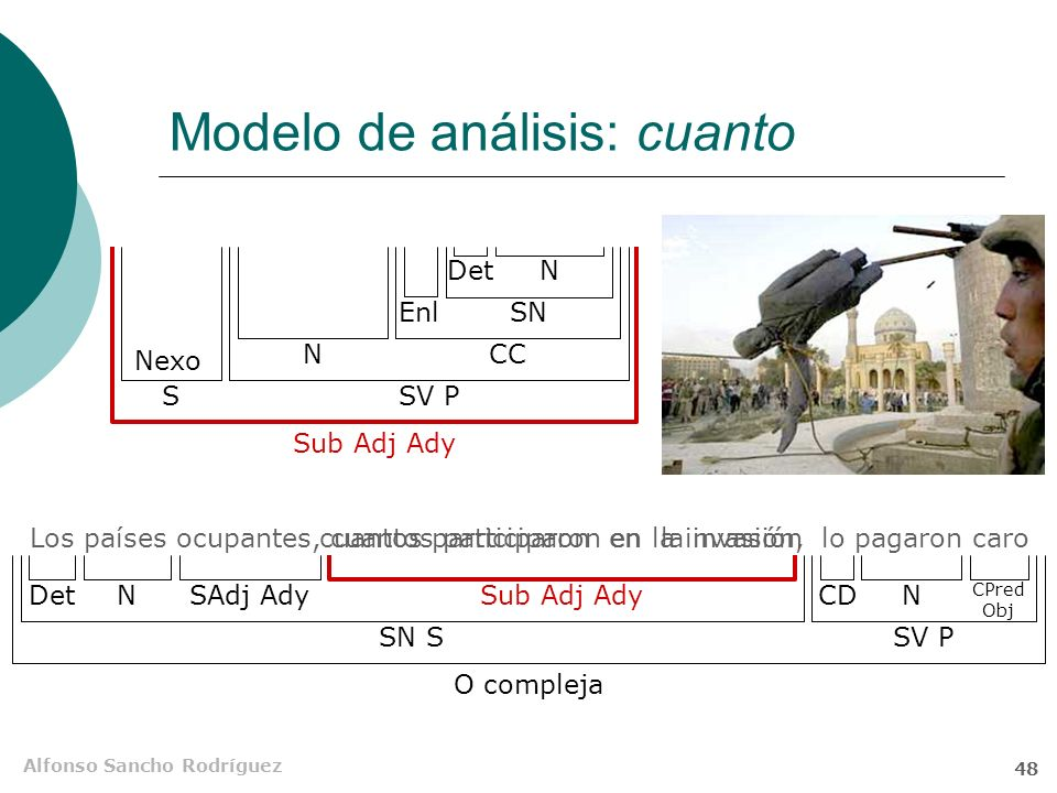 Modelo de análisis: cuanto