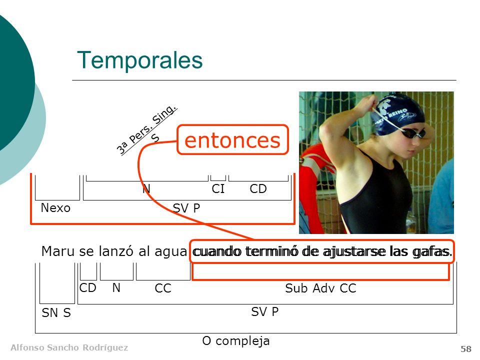 Temporales 3ª Pers. Sing. S. entonces. N. CI. CD. Nexo. SV P. Maru se lanzó al agua cuando terminó de ajustarse las gafas.