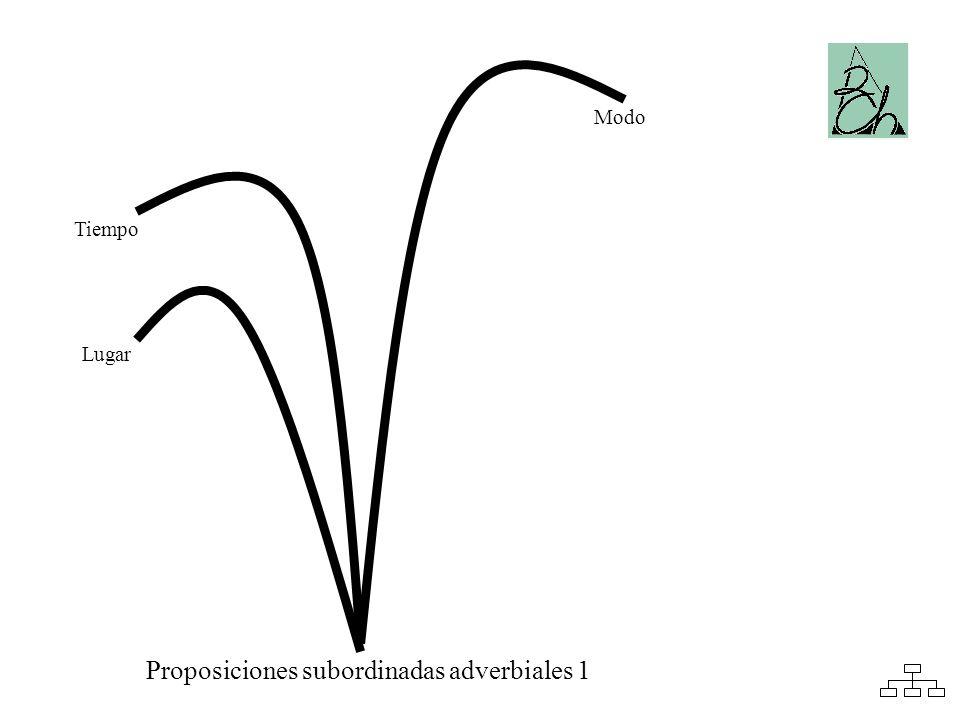 Proposiciones subordinadas adverbiales 1