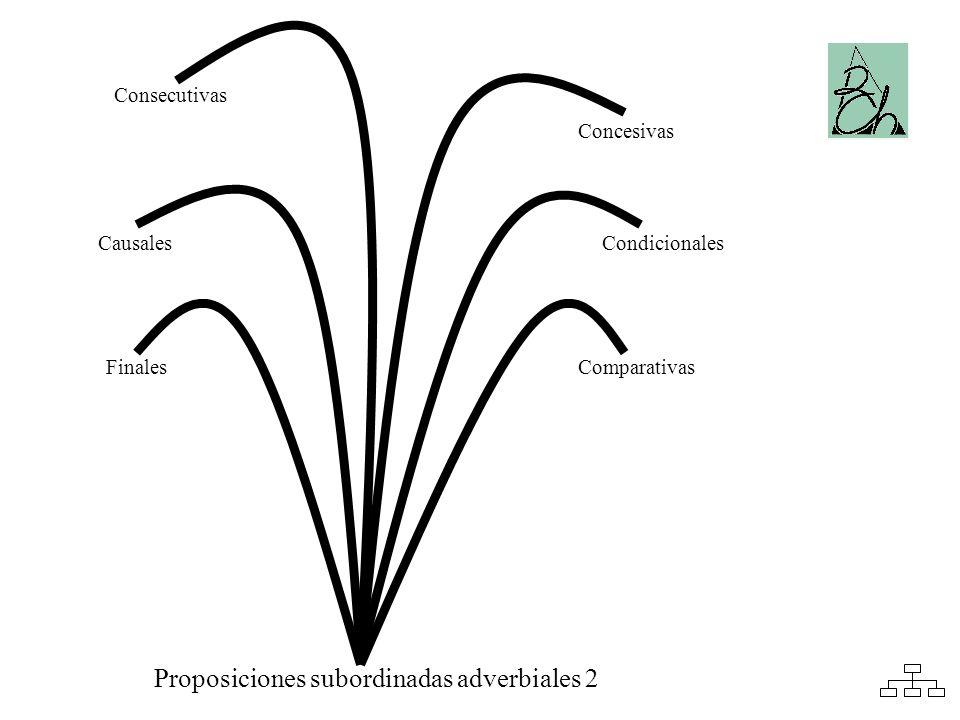 Proposiciones subordinadas adverbiales 2