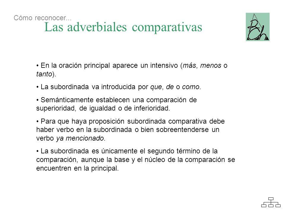 Las adverbiales comparativas