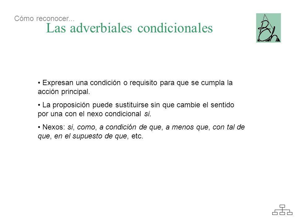 Las adverbiales condicionales