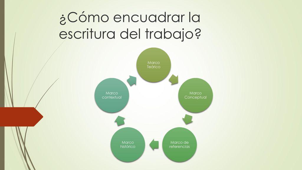 Moderno Encuadre De La Imagen Cómo Diy Modelo - Ideas de Arte ...