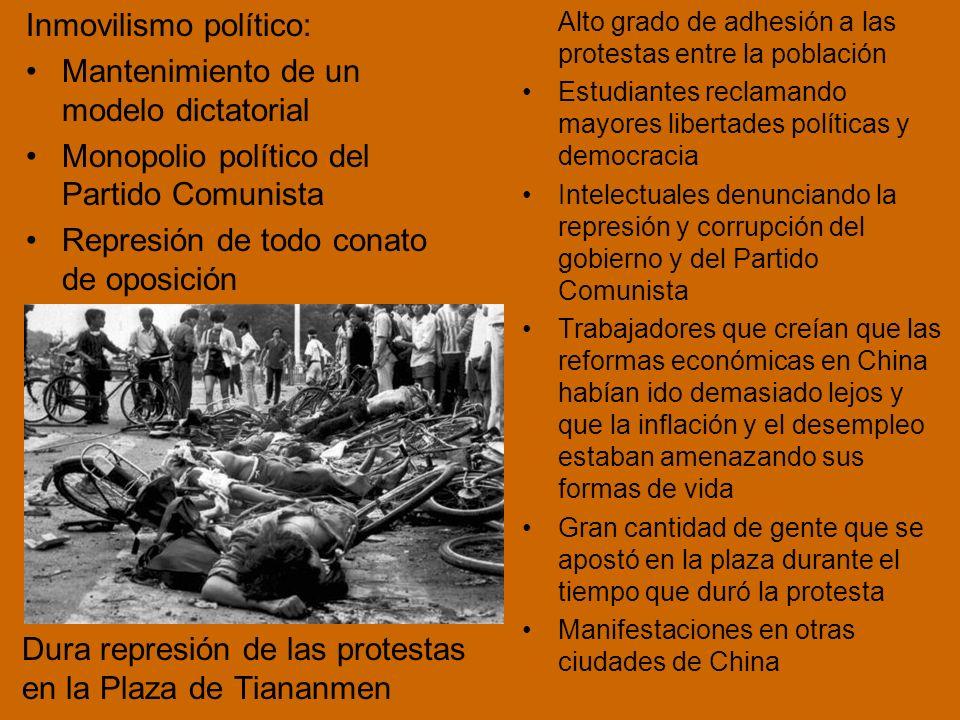 Inmovilismo político: Mantenimiento de un modelo dictatorial
