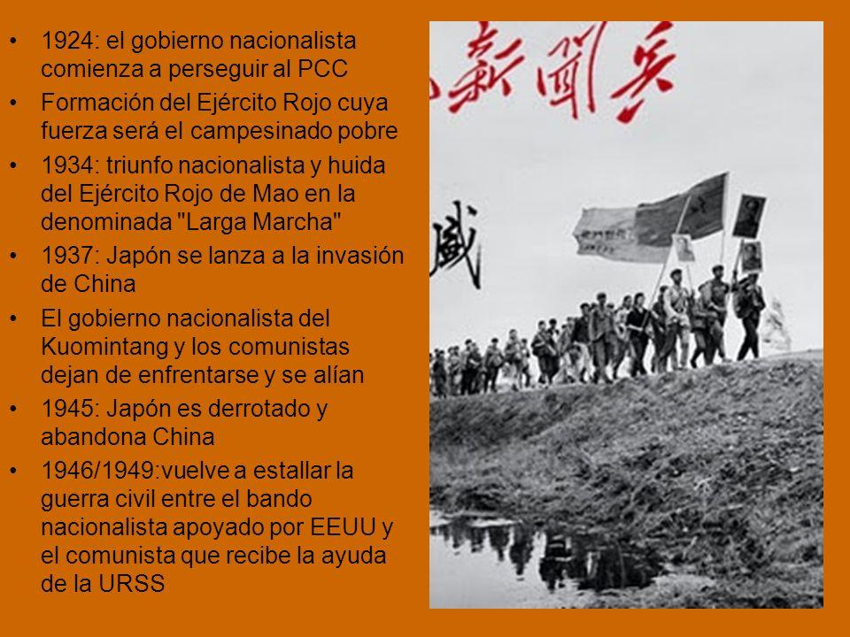 1924: el gobierno nacionalista comienza a perseguir al PCC