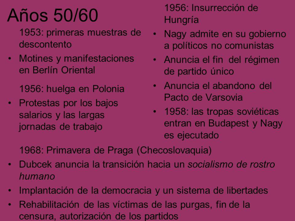 Años 50/60 1956: Insurrección de Hungría