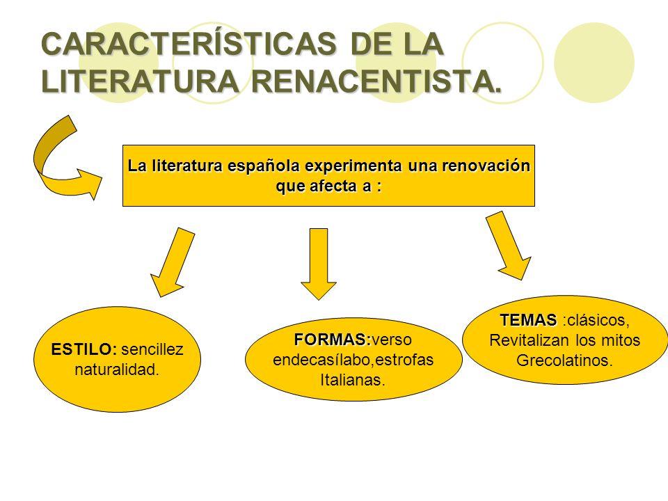 CARACTERÍSTICAS DE LA LITERATURA RENACENTISTA.