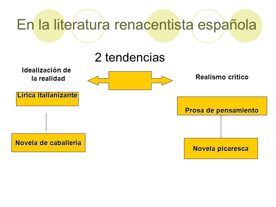 En la literatura renacentista española