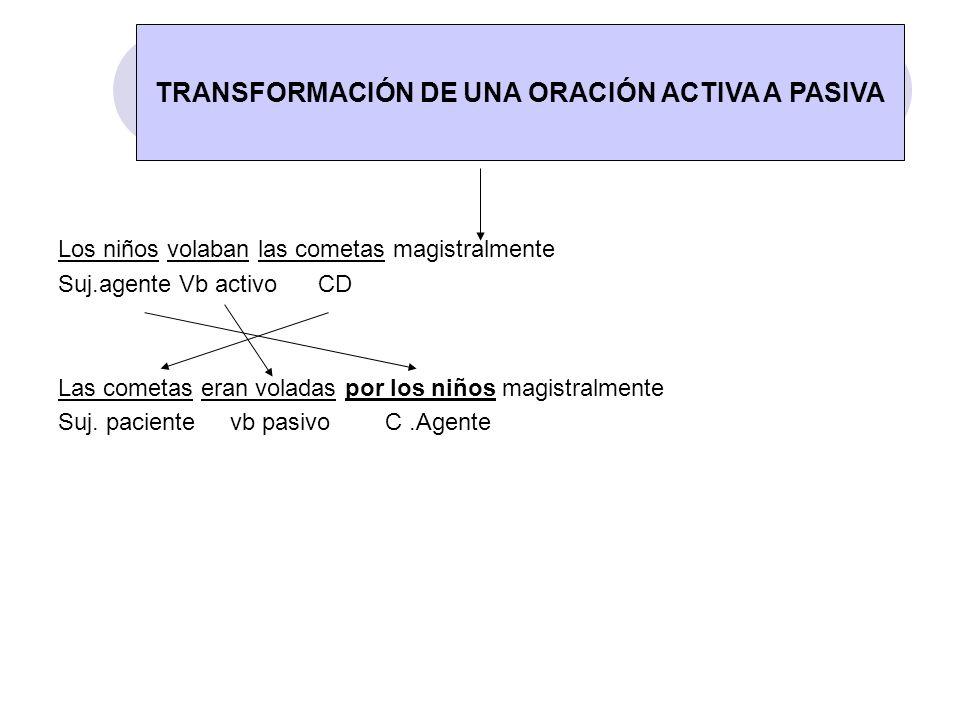 TRANSFORMACIÓN DE UNA ORACIÓN ACTIVA A PASIVA