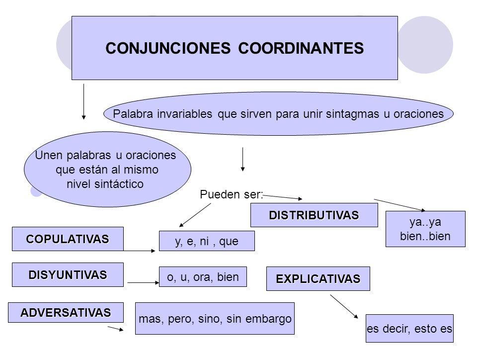 CONJUNCIONES COORDINANTES